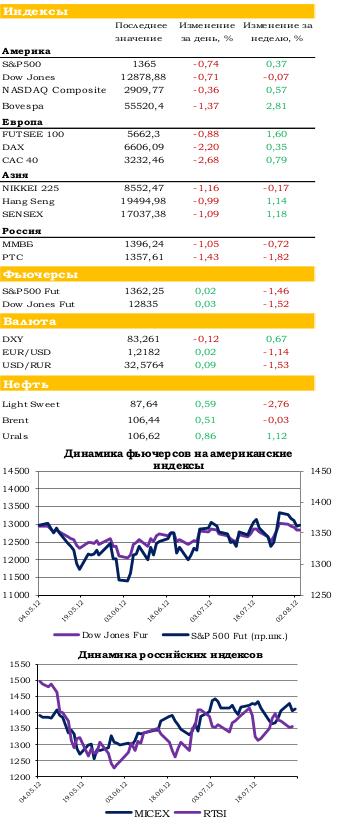 Курсы обмена валют рбк