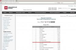 Инвестпалата в топ-10  крупнейших брокеров России